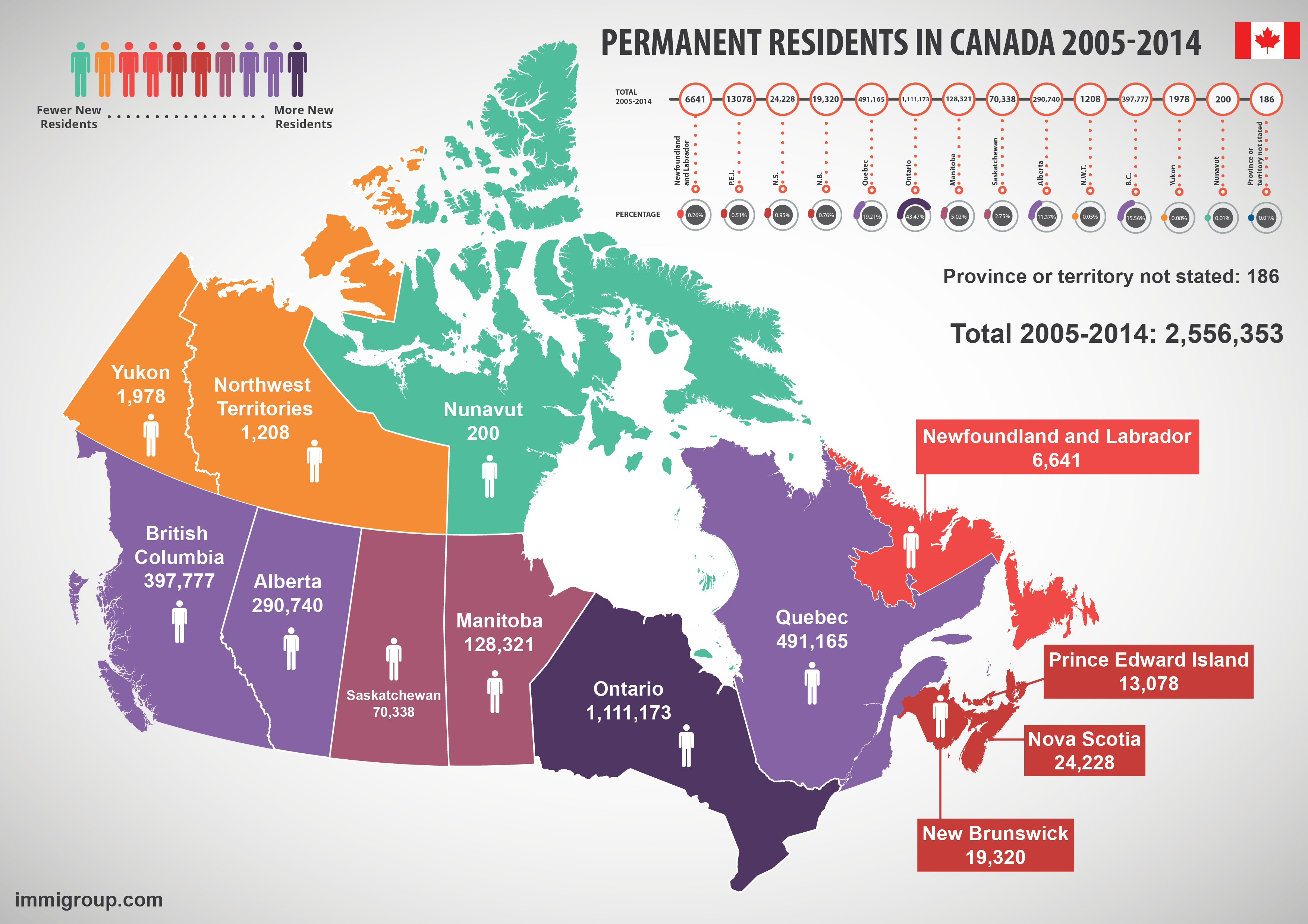 I9mmigrants In Canada Map Immigration: The United States of America vs Canada   Immigroup