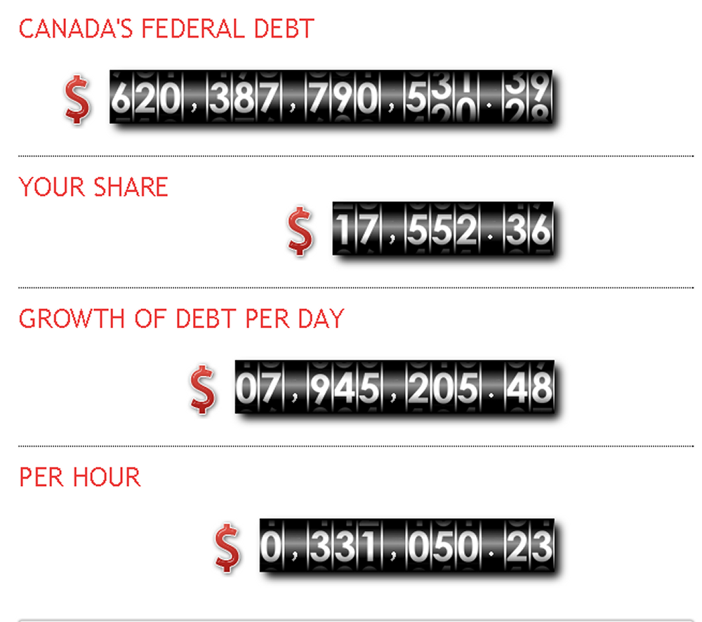 Canada's Federal Debt as of Noon September 17, 2014