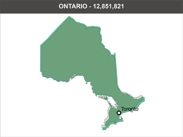Population of Ontario