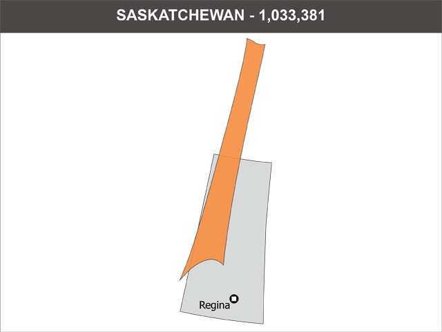 Population of Saskatchewan, Skewed